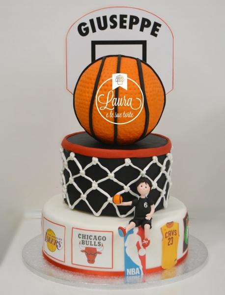Torta Basket
